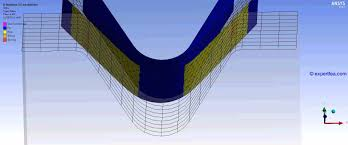 ansys wb finite element analysis aluminum sheet bending with