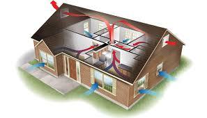 attic aire whole house fan whole house attic fans nicholas aire systems