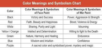 paint colors meanings ideas what does your paint color mean