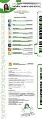 Bar Resume Sample 34 Best The Resume Images On Pinterest Resume Ideas Job Search
