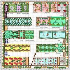 garden planner 3 vegetable garden layout plans good looking