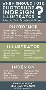 25 unique adobe indesign ideas on pinterest graphic design