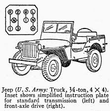 army jeep drawing progress is fine but it u0027s gone on for too long shift pattern