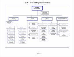 for excel work breakdown structure templatessmartsheet gantt chart