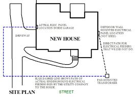 home building blog