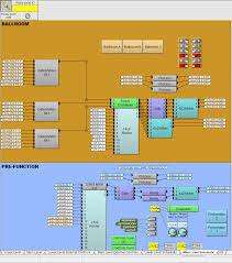 Mohegan Sun Floor Plan Logic Architect
