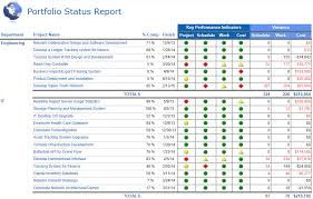 portfolio management reporting templates sharepoint project portfolio dashboard search project