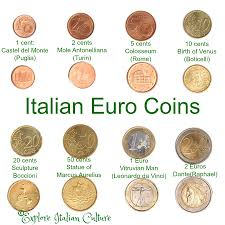 What Does The Italy Flag Look Like Currency In Italy What Does It Look Like And Where U0027s Best To Get It