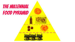 the millennial food pyramid food lists paste