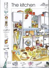 the usborne first thousand words in english by amery heather