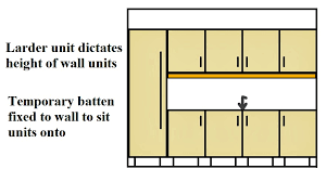 how high to fit kitchen base units how to install kitchen cabinets to the wall and floor with ease