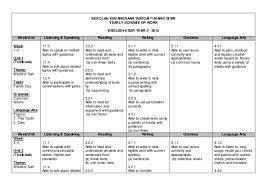 yearly scheme of work english year 5 2015