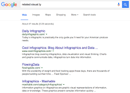 how to search on 31 advanced search tips