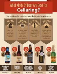 build a beer cellar in your home fix com