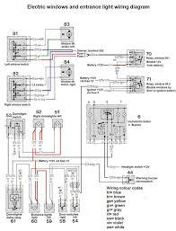 scintillating mercedes power window wiring diagram contemporary