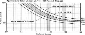 klixon klixon 2tc series aircraft circuit breakers by sensata