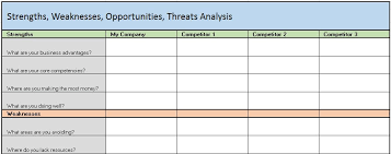cost analysis template cost analysis spreadsheet template cost