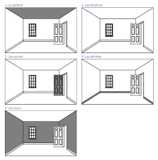 comment peindre sa chambre astuces deco pour agrandir séduisant comment peindre une chambre