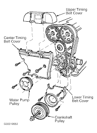 Water Pump Switch Replacement 1996 Mercury Mystique Serpentine Belt Routing And Timing Belt Diagrams