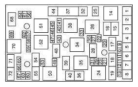 2007 Sienna Fuse Box Diagram Solstice Fuse Diagram Acadia Fuse Diagram U2022 Panicattacktreatment Co