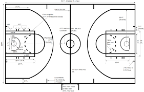 basketball court dimensions and measurements diagram all court