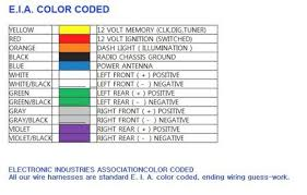 wiring color codes for kenwood kdc 138 travelwork info