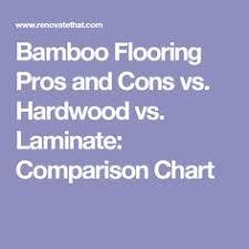 Bamboo Flooring Vs Laminate Coffee Fossilized Wide Click Bamboo Flooring From Cali Bamboo