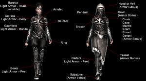 Skyrim Light Armor Mods Arise Chapter 1 The Black Sacrament At Skyrim Nexus Mods And