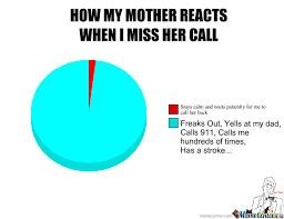 Asian Mother Meme - just found this meme relate able to asian moms asianparentstories
