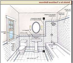 Design A Bathroom Layout Tool Product Tools Bathroom Layout Tool With Grat Design From Bathroom