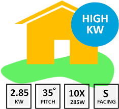 solar panels clipart how much do solar panels cost solar pv princes lhs