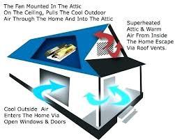 solar attic fan costco solar attic fan costco cotten me