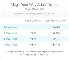 4 day park ticket for 73 50 per day tickets passes walt