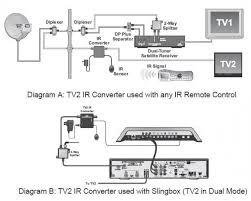 wiring diagram dish network 722k u2013 readingrat net