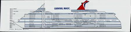 ship floor plans carnival magic deck plans pictorial