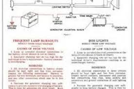 holiday rambler rv wiring diagram wiring diagram