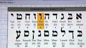 world wide web u003d 666 w w w is the hebrew letters w u003d6 my proof 101