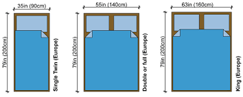Dimension Of Twin Bed Bed Size