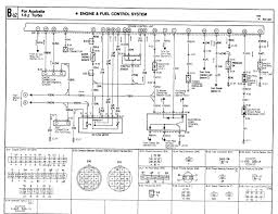 mazda wiring diagram pdf on mazda images free download wiring