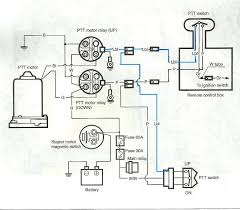 cmc jack plate wiring diagram gooddy org