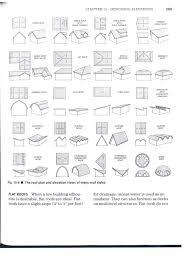 Awning Window Symbol Designing U0026 Drawing Elevations