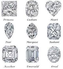 wedding ring types wedding ring cuts wedding corners