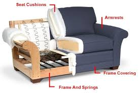 build a how to build a sofa which sofa online