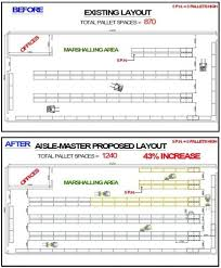 Warehouse Floor Plan Template 360 Best Warehouse Office Images On Pinterest Warehouse Office