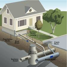 Waste Pumps Basement - sewer ejector pumps services in nj