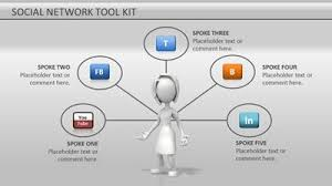 social network tool kit a powerpoint template from