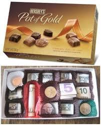 Original Christmas Gift Ideas - best 25 creative money gifts ideas on pinterest gift money
