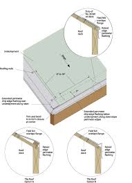 Flashing A Dormer Roof Flashing Done Right Extreme How To