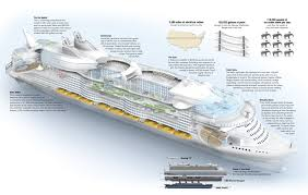 25 awesome largest cruise ship specs punchaos com
