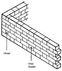 stretcher bond walls civil construction tips